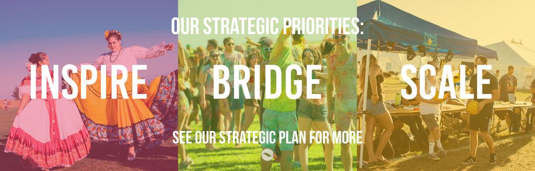Our strategic priorities: Inspire, bridge, scale. See our strategic plan for more.